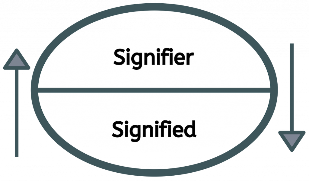 Diagram of the sign.