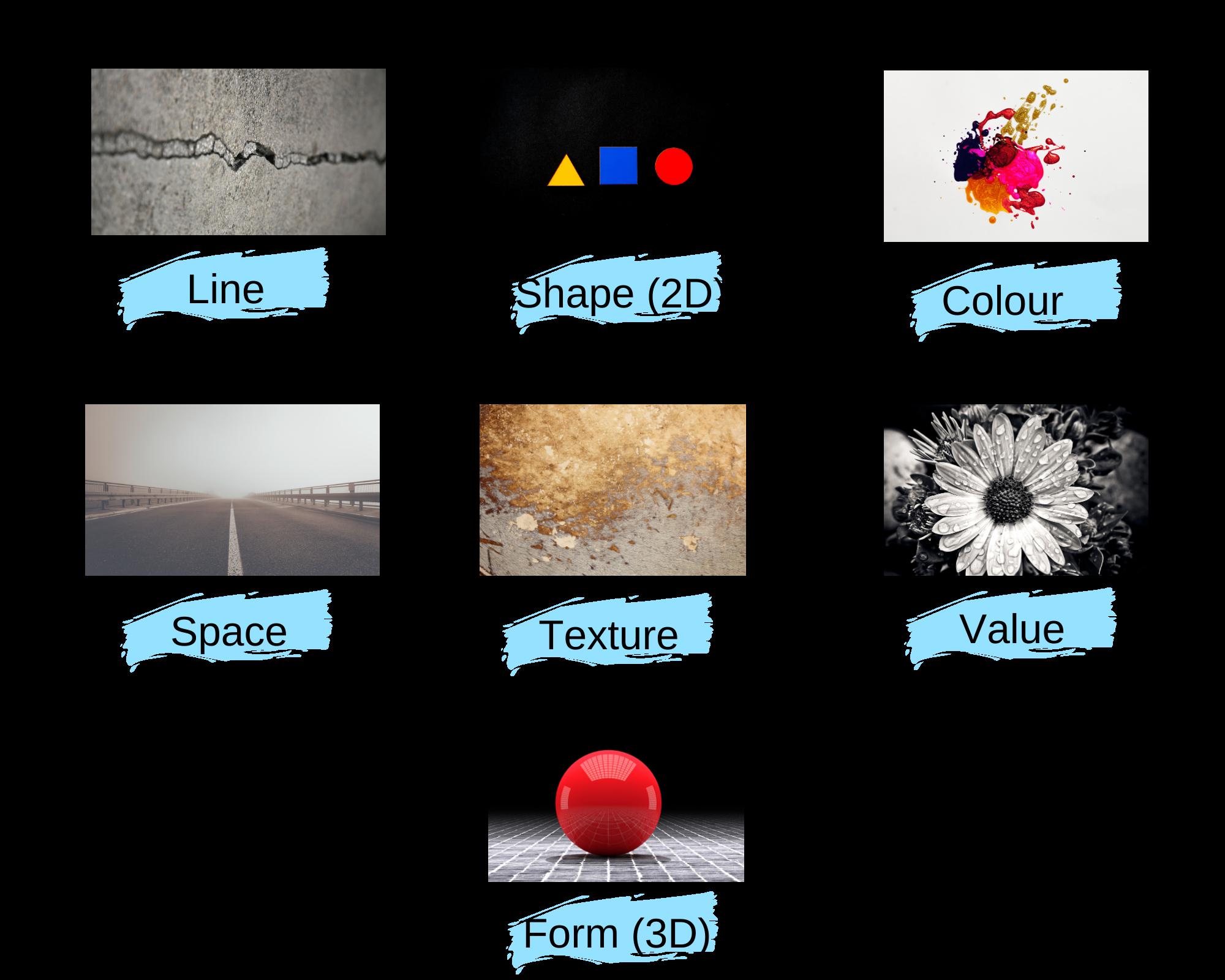 7 visual elements