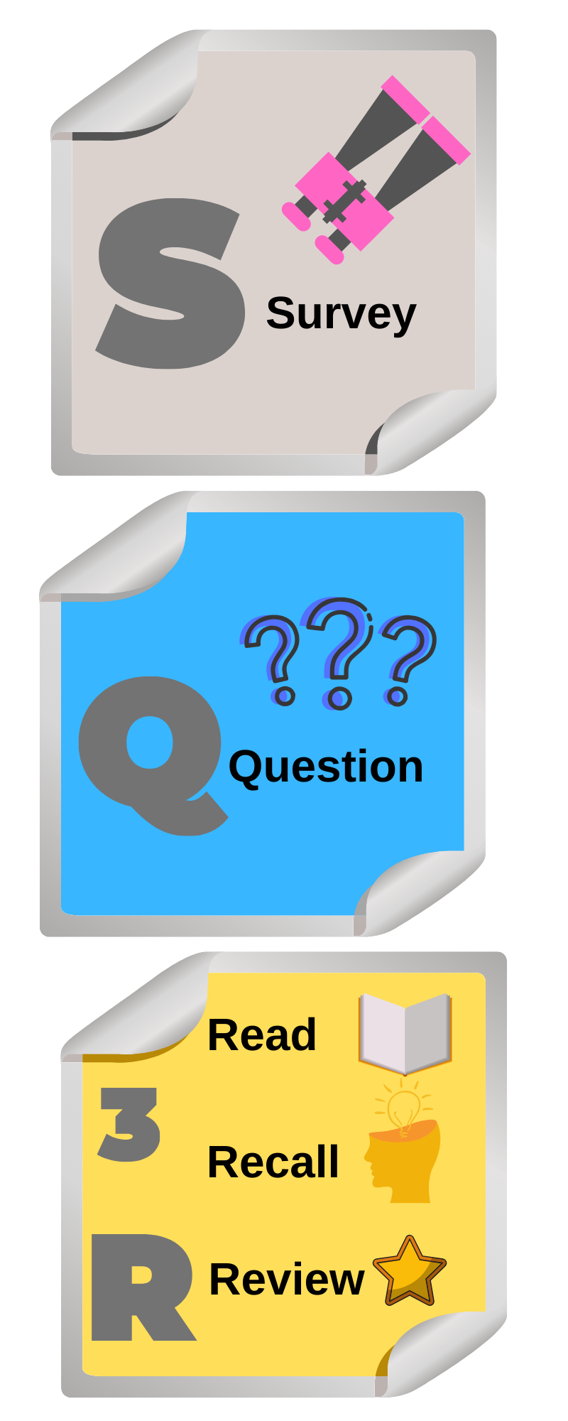 SQ3R technique for reading: Survey, Question, Read, Recall, Review.