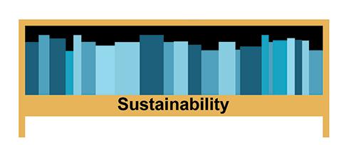 Graphic of Sustainability shelf